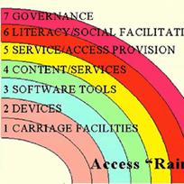 access rainbow